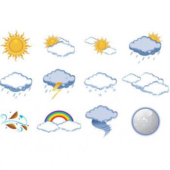 weathericons