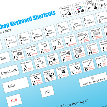 photoshopshortcuts