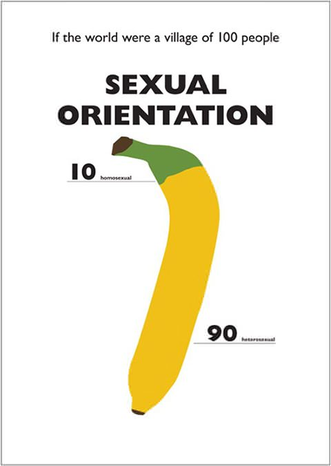 sexual_orientation