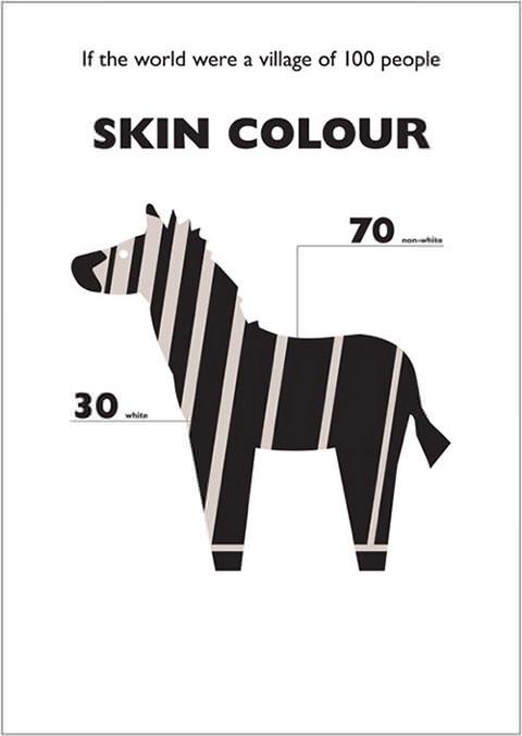 skin_colour