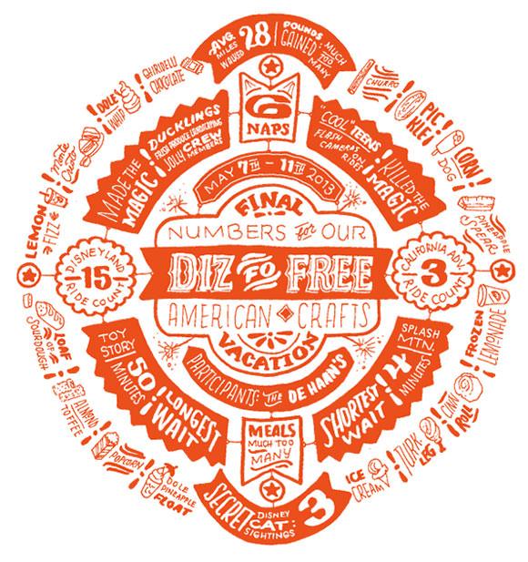 dizoffree