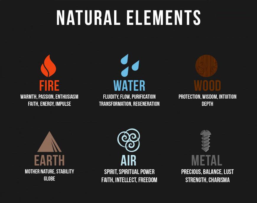 natural-elemtns