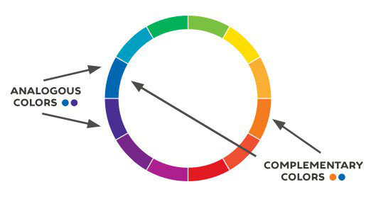 COLORWHEEL-1