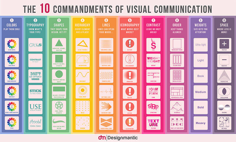 Visual-infography (1)