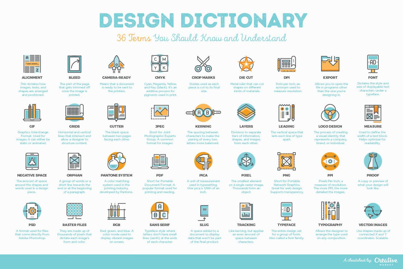 design-discitonary