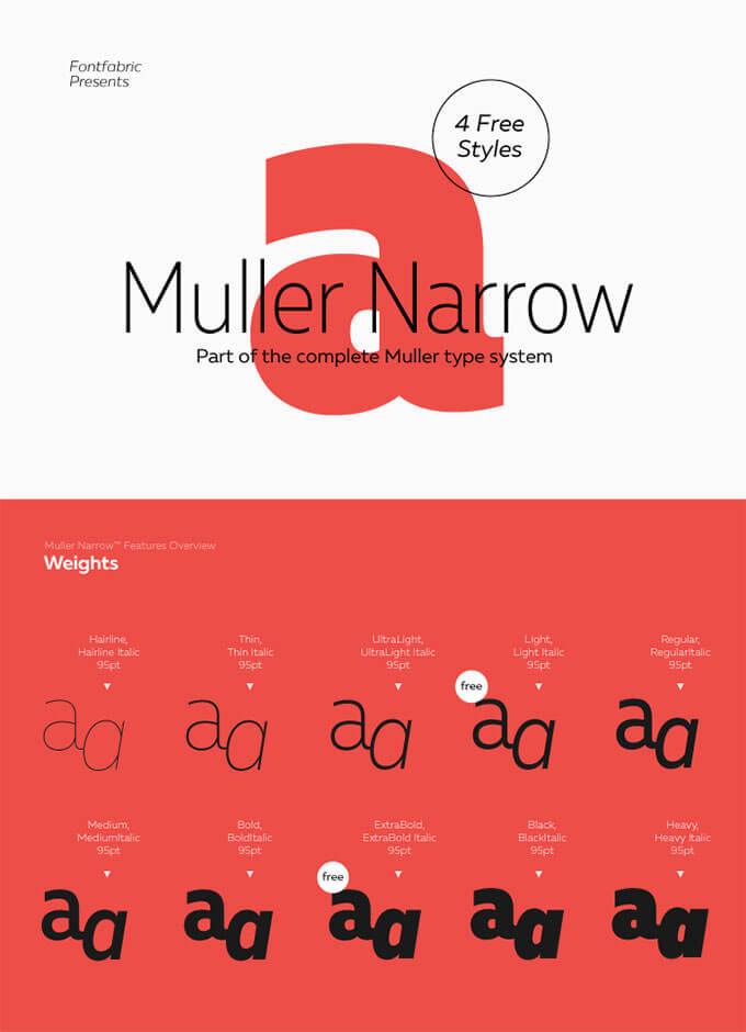 Muller_Narrow_Fontfabric_01