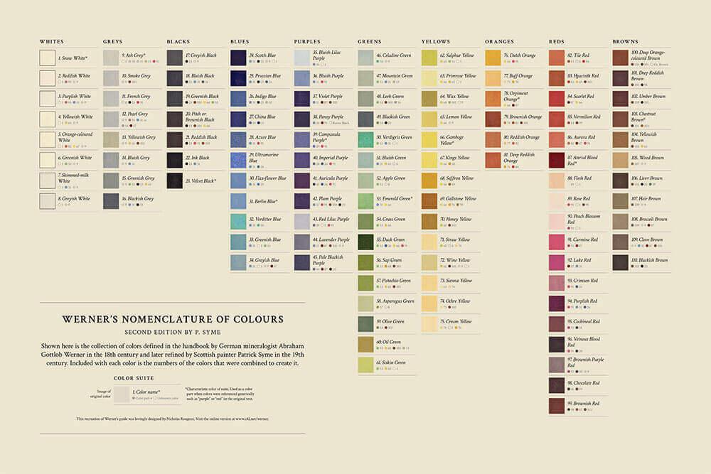 poster-spectrum
