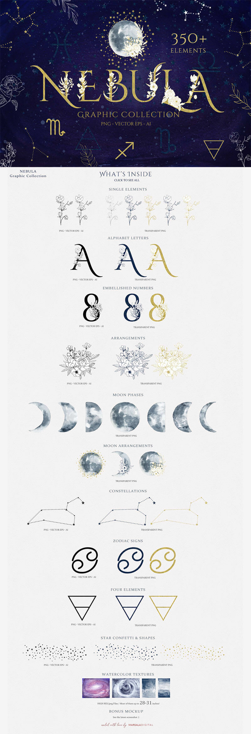 Zodiac-Constellations-Moon-Phases-1