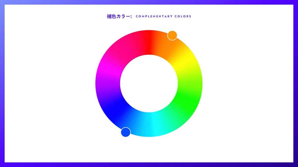 gradient-rule-5