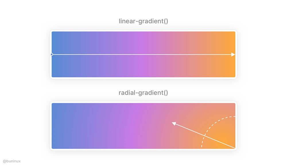 design-sexy-gradient-4
